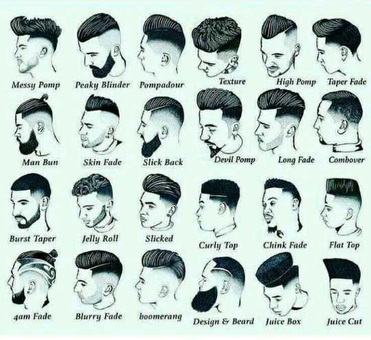 👱🏻‍♀️হেয়ার স্টাইল - Messy Pomp Peaky Blinder Pompadour High Pomp Taper Fade Devil Pomp Long Fade Combover Chink Fade Flat Top 4am Fade Blurry Fade boomerang Design & Beard Juice Box Juice Cut  - ShareChat