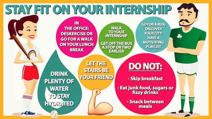 Fitness💪 - STAY FIT ON YOUR INTERNSHIP IN THE OFFICE : DESKERCISE OR GO FOR A WALK ON YOUR LUNCH BREAK WALK TO YOUR INTERNSHIP GO FOR A RUN , DISCOVER YOUR CITY ! HAVEA MOTIVATING PLAYLIST GET OFF THE BUS A STOP OR TWO EARLIER LET THE STAIRS BE YOUR FRIEND DO NOT : DRINK PLENTY OF WATER TO STAY HYDRATED - Skip breakfast - Eat junk food , sugars or fizzy drinks - Snack between meals  - ShareChat