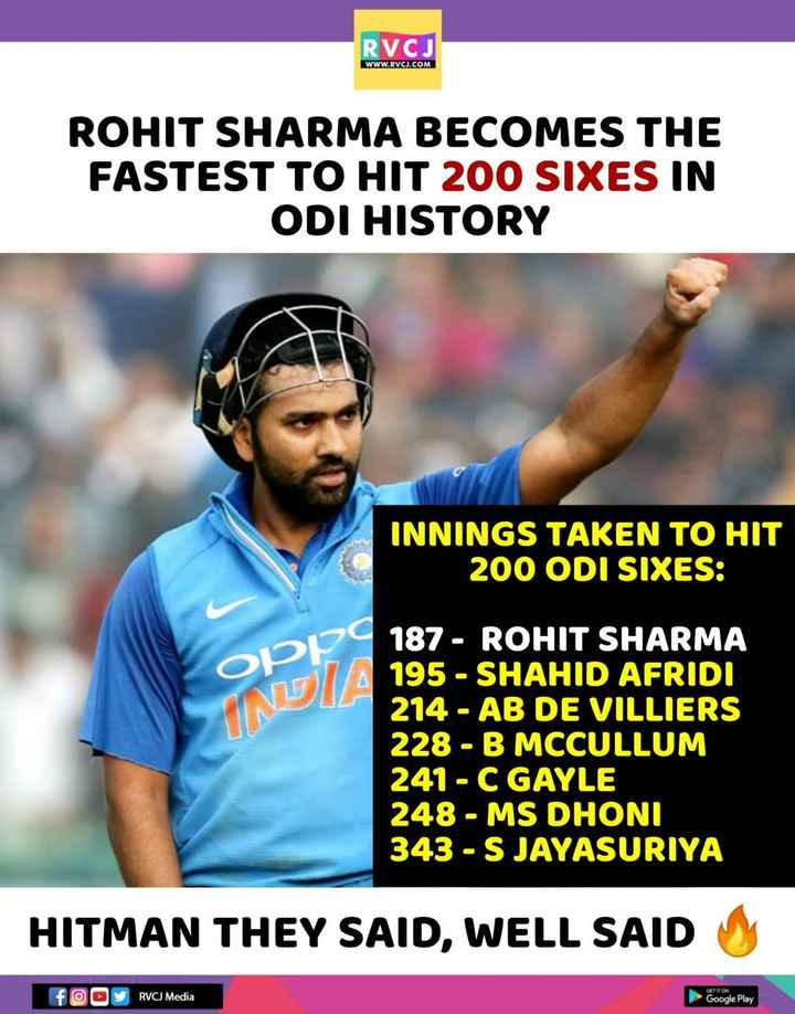 IND vs WI 5th ODI - RVCJ WWW . RVCI . COM ROHIT SHARMA BECOMES THE FASTEST TO HIT 200 SIXES IN ODI HISTORY INNINGS TAKEN TO HIT 200 ODI SIXES : Oppo 187 - ROHIT SHARMA 195 - SHAHID AFRIDI 214 - AB DE VILLIERS 228 - B MCCULLUM 241 - C GAYLE 248 - MS DHONI 343 - S JAYASURIYA HITMAN THEY SAID , WELL SAID fo Oy RVCI Media Google Play  - ShareChat